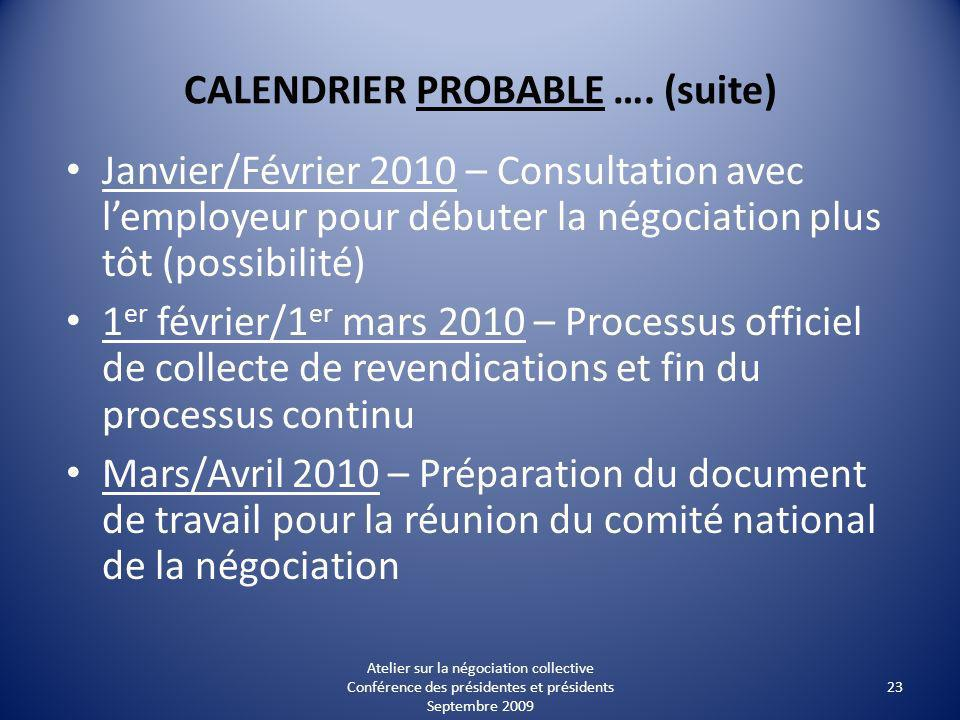 CALENDRIER PROBABLE ….