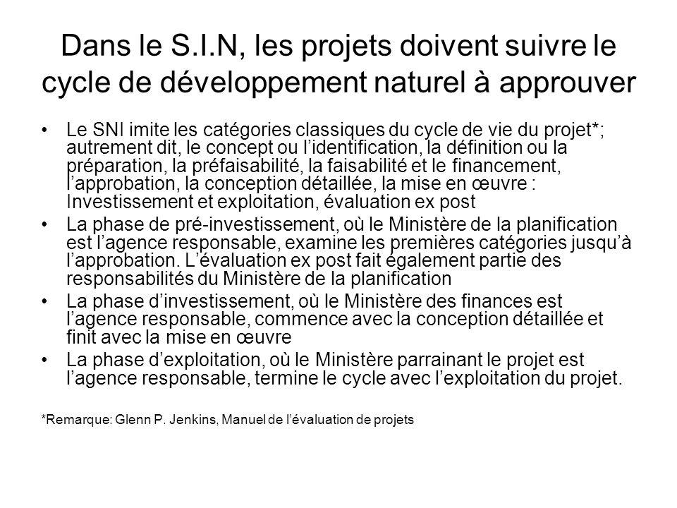 Dans le S.I.N, les projets doivent suivre le cycle de développement naturel à approuver Le SNI imite les catégories classiques du cycle de vie du proj