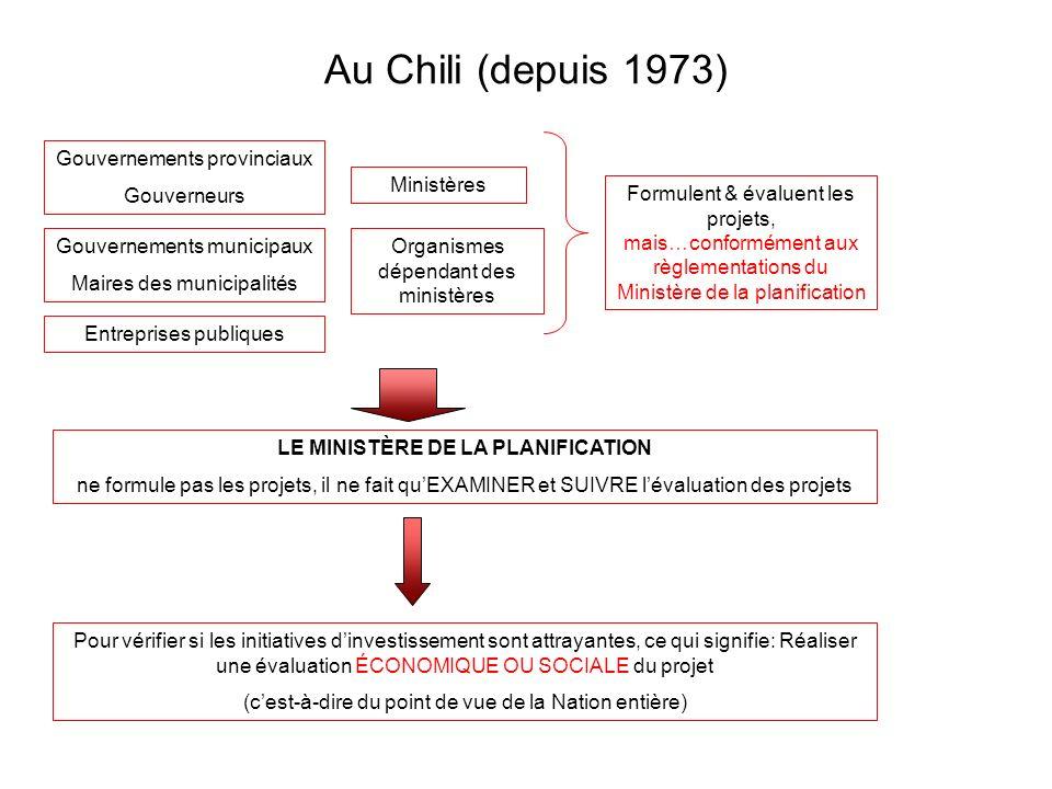 Au Chili (depuis 1973) Gouvernements provinciaux Gouverneurs Gouvernements municipaux Maires des municipalités Entreprises publiques Ministères Organi