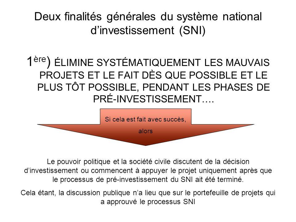 Deux finalités générales du système national dinvestissement (SNI) 1 ère ) ÉLIMINE SYSTÉMATIQUEMENT LES MAUVAIS PROJETS ET LE FAIT DÈS QUE POSSIBLE ET