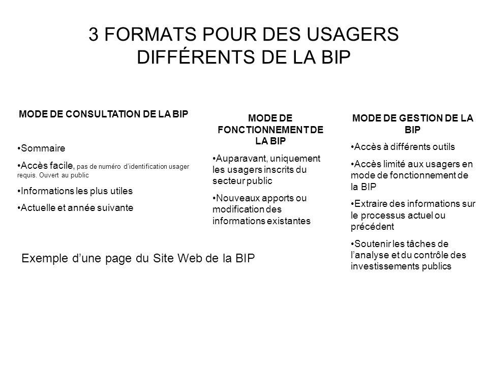 3 FORMATS POUR DES USAGERS DIFFÉRENTS DE LA BIP MODE DE CONSULTATION DE LA BIP Sommaire Accès facile, pas de numéro didentification usager requis.