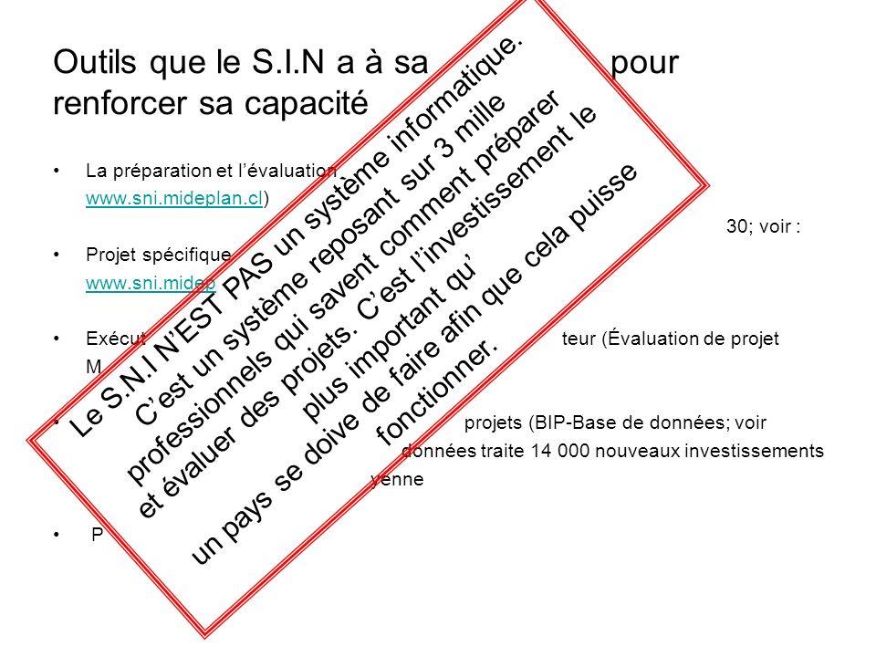 Outils que le S.I.N a à sa disposition pour renforcer sa capacité La préparation et lévaluation www.sni.mideplan.cl)www.sni.mideplan.cl 30; voir : Pro