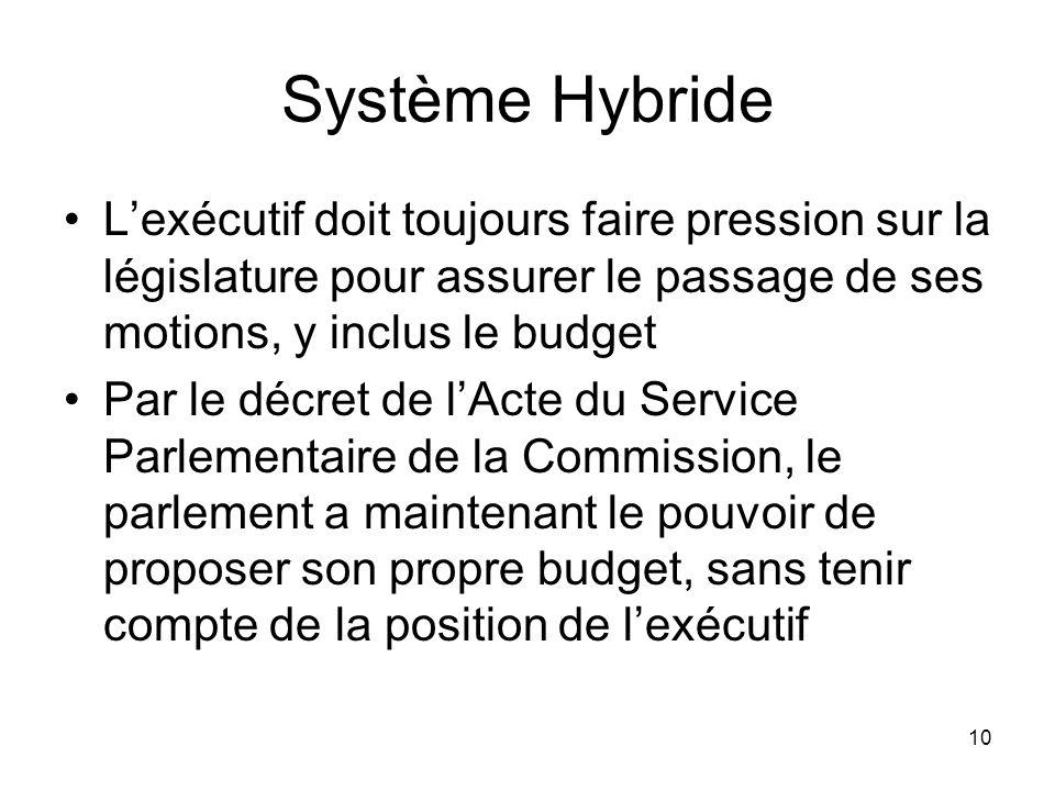 Système Hybride Lexécutif doit toujours faire pression sur la législature pour assurer le passage de ses motions, y inclus le budget Par le décret de lActe du Service Parlementaire de la Commission, le parlement a maintenant le pouvoir de proposer son propre budget, sans tenir compte de la position de lexécutif 10