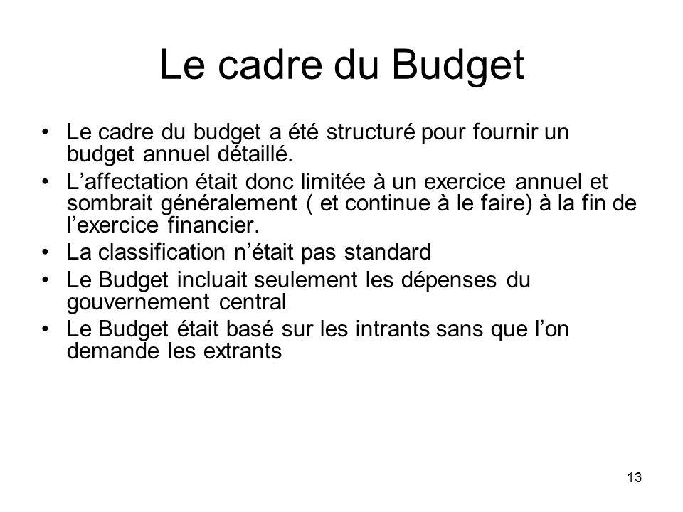 Le cadre du Budget Le cadre du budget a été structuré pour fournir un budget annuel détaillé.