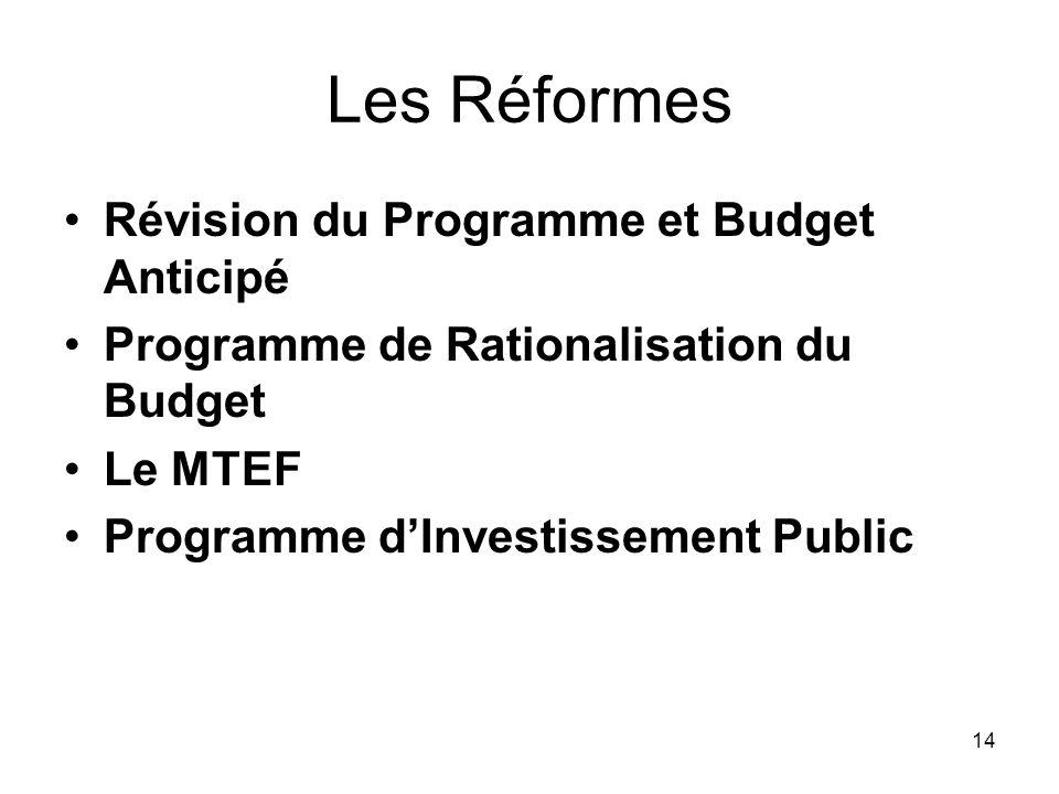 Les Réformes Révision du Programme et Budget Anticipé Programme de Rationalisation du Budget Le MTEF Programme dInvestissement Public 14