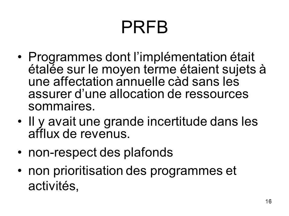 PRFB Programmes dont limplémentation était étalée sur le moyen terme étaient sujets à une affectation annuelle càd sans les assurer dune allocation de ressources sommaires.