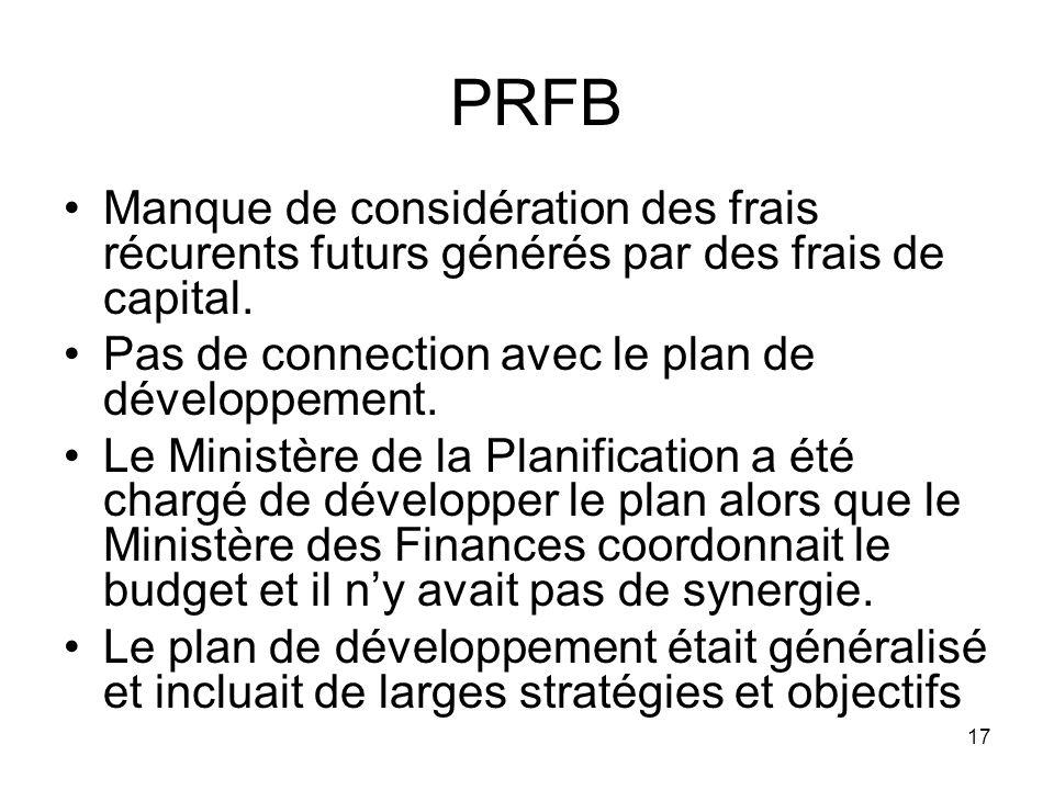 PRFB Manque de considération des frais récurents futurs générés par des frais de capital.