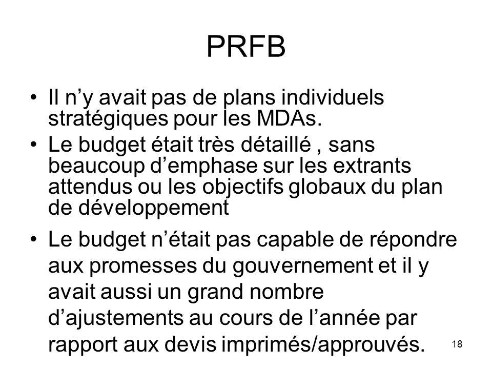 PRFB Il ny avait pas de plans individuels stratégiques pour les MDAs.