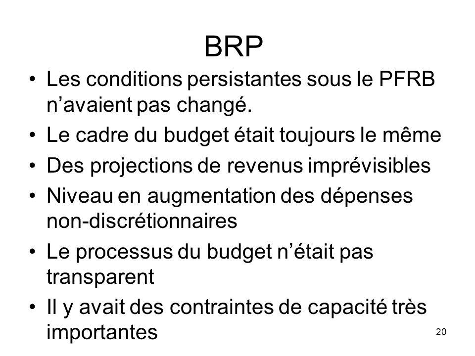 BRP Les conditions persistantes sous le PFRB navaient pas changé.