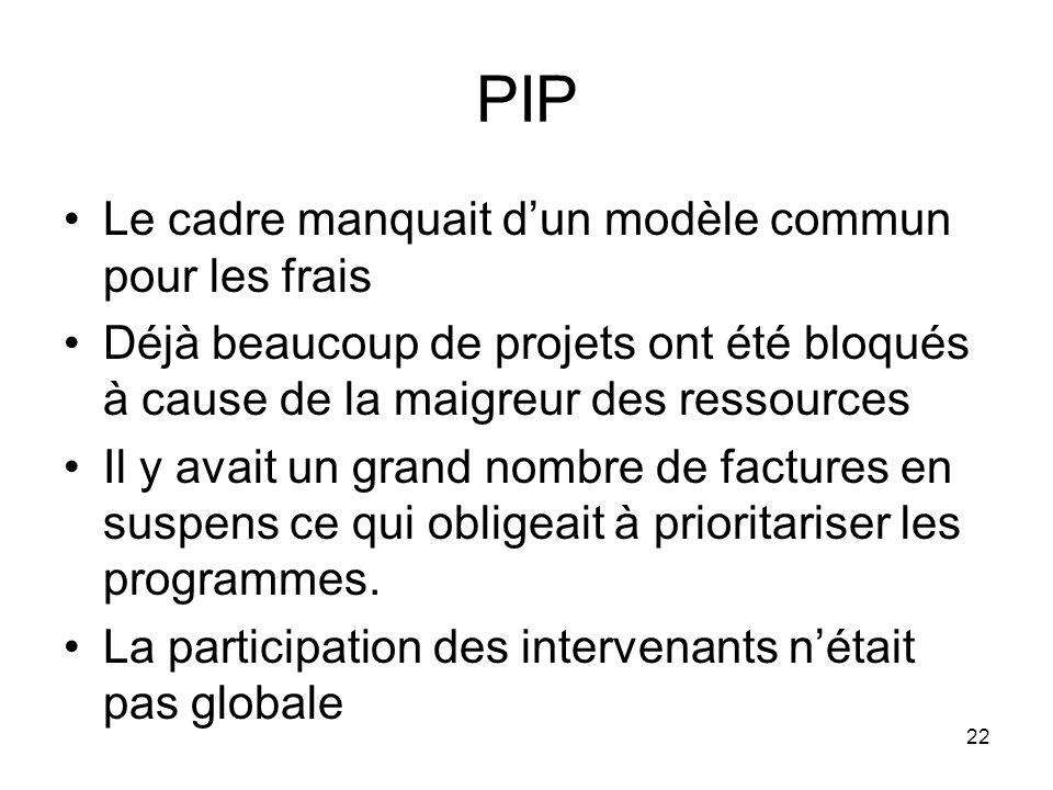 PIP Le cadre manquait dun modèle commun pour les frais Déjà beaucoup de projets ont été bloqués à cause de la maigreur des ressources Il y avait un grand nombre de factures en suspens ce qui obligeait à prioritariser les programmes.