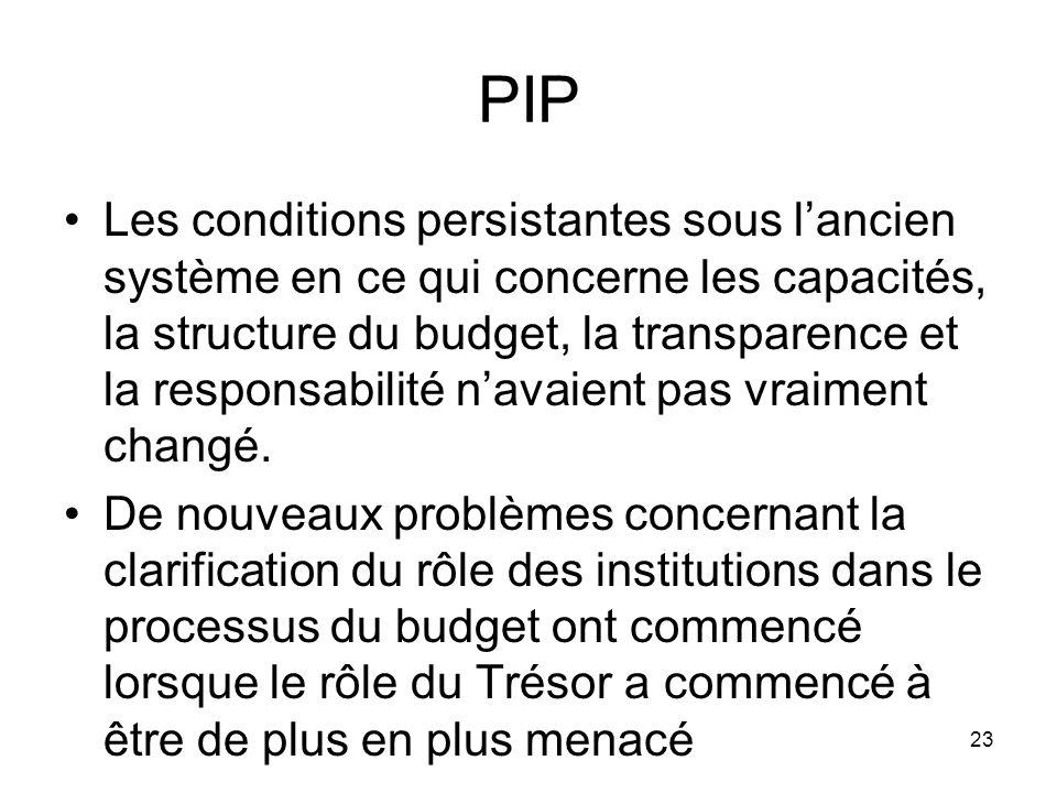 PIP Les conditions persistantes sous lancien système en ce qui concerne les capacités, la structure du budget, la transparence et la responsabilité navaient pas vraiment changé.