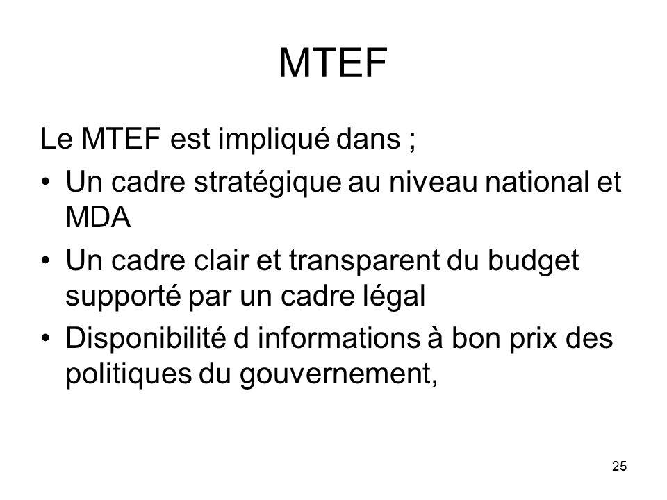 MTEF Le MTEF est impliqué dans ; Un cadre stratégique au niveau national et MDA Un cadre clair et transparent du budget supporté par un cadre légal Disponibilité d informations à bon prix des politiques du gouvernement, 25