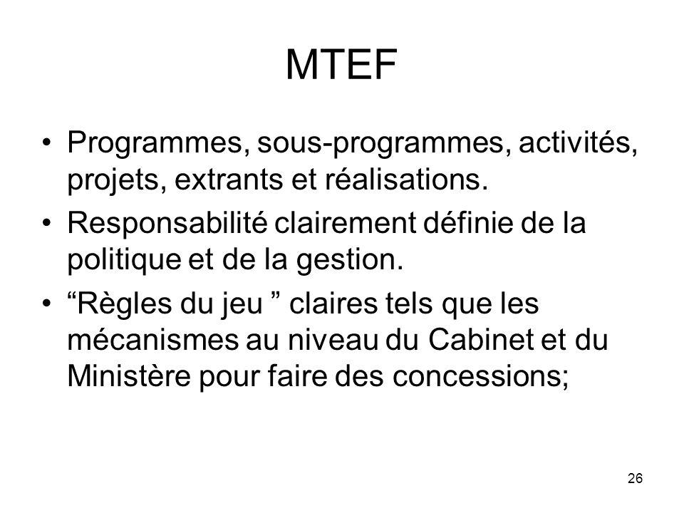 MTEF Programmes, sous-programmes, activités, projets, extrants et réalisations.