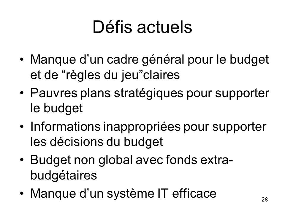 Défis actuels Manque dun cadre général pour le budget et de règles du jeuclaires Pauvres plans stratégiques pour supporter le budget Informations inappropriées pour supporter les décisions du budget Budget non global avec fonds extra- budgétaires Manque dun système IT efficace 28