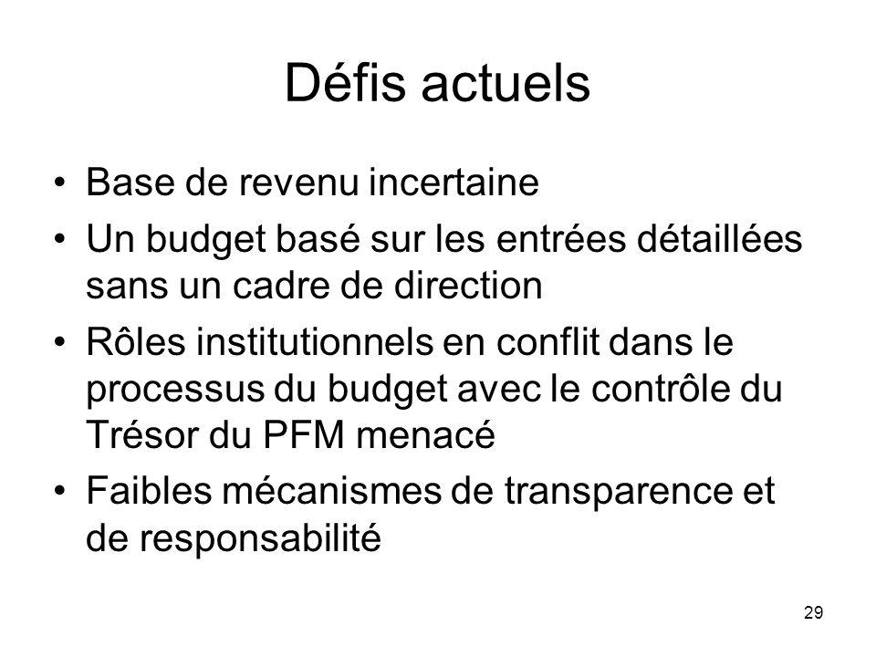 Défis actuels Base de revenu incertaine Un budget basé sur les entrées détaillées sans un cadre de direction Rôles institutionnels en conflit dans le processus du budget avec le contrôle du Trésor du PFM menacé Faibles mécanismes de transparence et de responsabilité 29