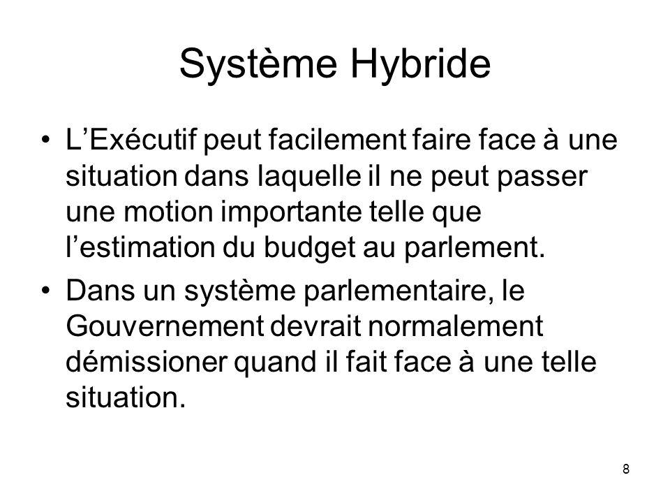 Système Hybride LExécutif peut facilement faire face à une situation dans laquelle il ne peut passer une motion importante telle que lestimation du budget au parlement.