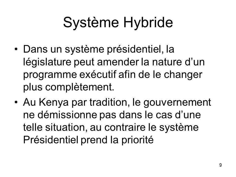 Système Hybride Dans un système présidentiel, la législature peut amender la nature dun programme exécutif afin de le changer plus complètement.