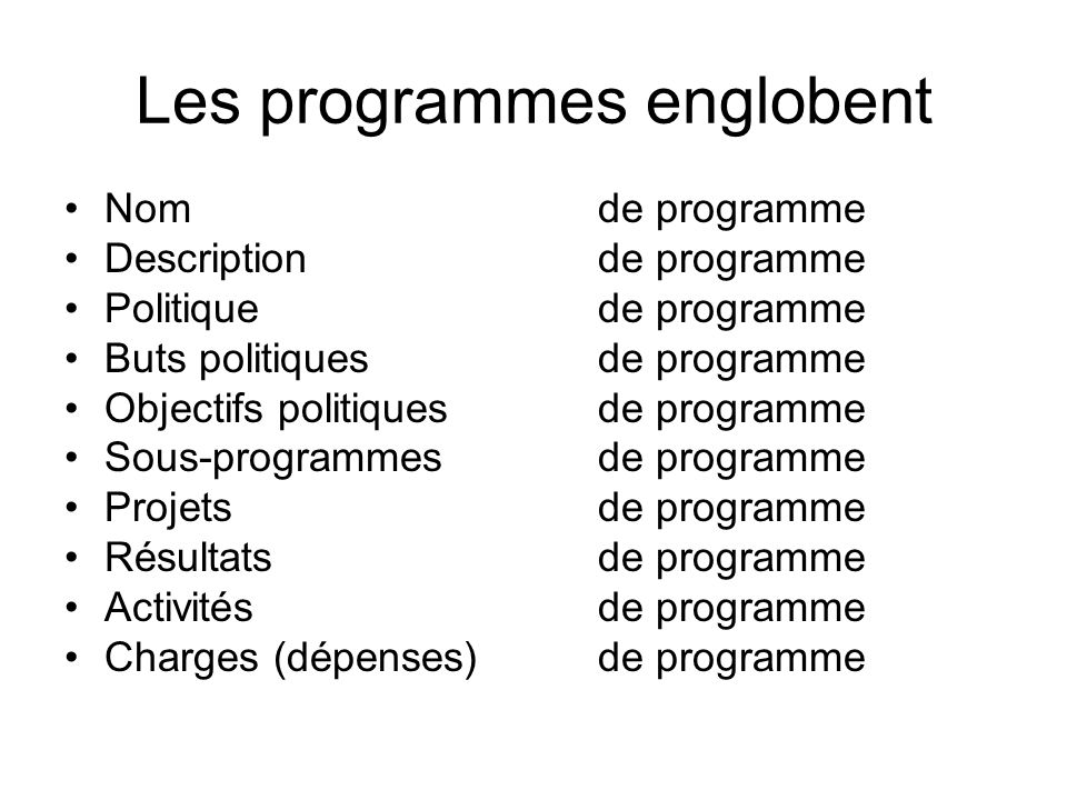 Les programmes englobent Nom de programme Description de programme Politique de programme Buts politiques de programme Objectifs politiques de program