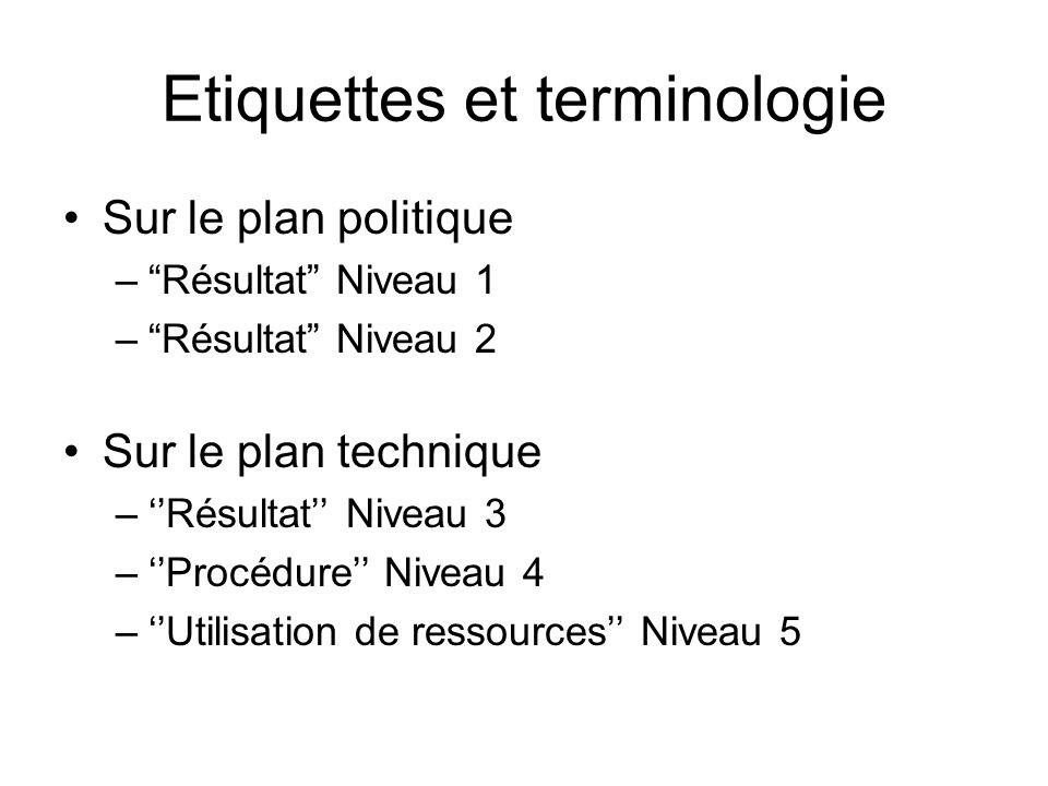 Etiquettes et terminologie Sur le plan politique –Résultat Niveau 1 –Résultat Niveau 2 Sur le plan technique –Résultat Niveau 3 –Procédure Niveau 4 –U