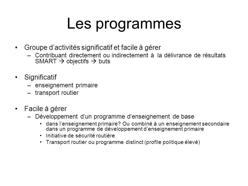 Les programmes Groupe dactivités significatif et facile à gérer –Contribuant directement ou indirectement à la délivrance de résultats SMART objectifs
