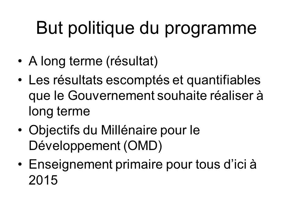 But politique du programme A long terme (résultat) Les résultats escomptés et quantifiables que le Gouvernement souhaite réaliser à long terme Objecti