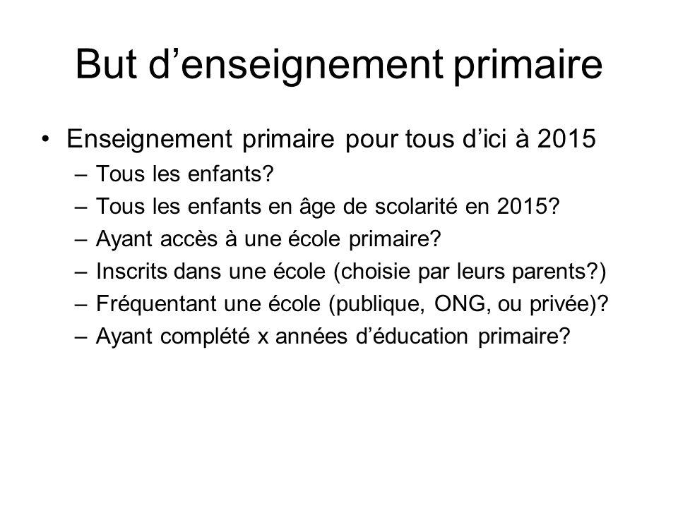 But denseignement primaire Enseignement primaire pour tous dici à 2015 –Tous les enfants? –Tous les enfants en âge de scolarité en 2015? –Ayant accès