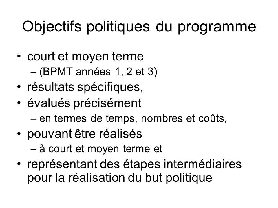 Objectifs politiques du programme court et moyen terme –(BPMT années 1, 2 et 3) résultats spécifiques, évalués précisément –en termes de temps, nombre