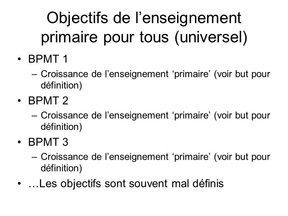 Objectifs de lenseignement primaire pour tous (universel) BPMT 1 –Croissance de lenseignement primaire (voir but pour définition) BPMT 2 –Croissance d