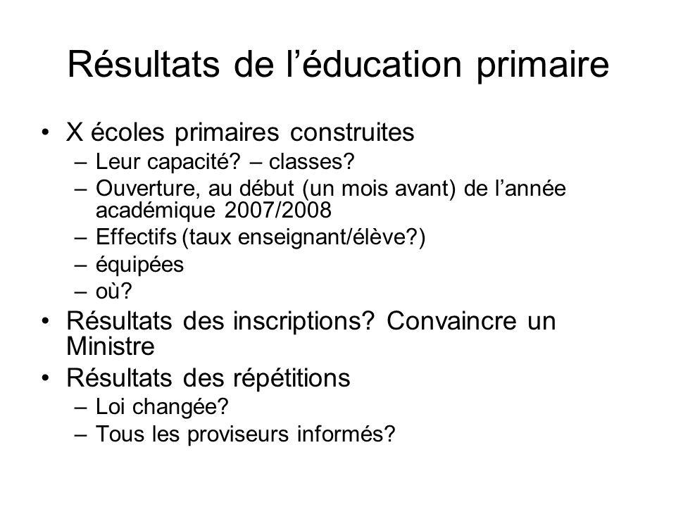 Résultats de léducation primaire X écoles primaires construites –Leur capacité? – classes? –Ouverture, au début (un mois avant) de lannée académique 2