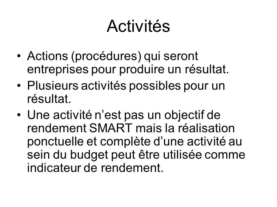 Activités Actions (procédures) qui seront entreprises pour produire un résultat. Plusieurs activités possibles pour un résultat. Une activité nest pas