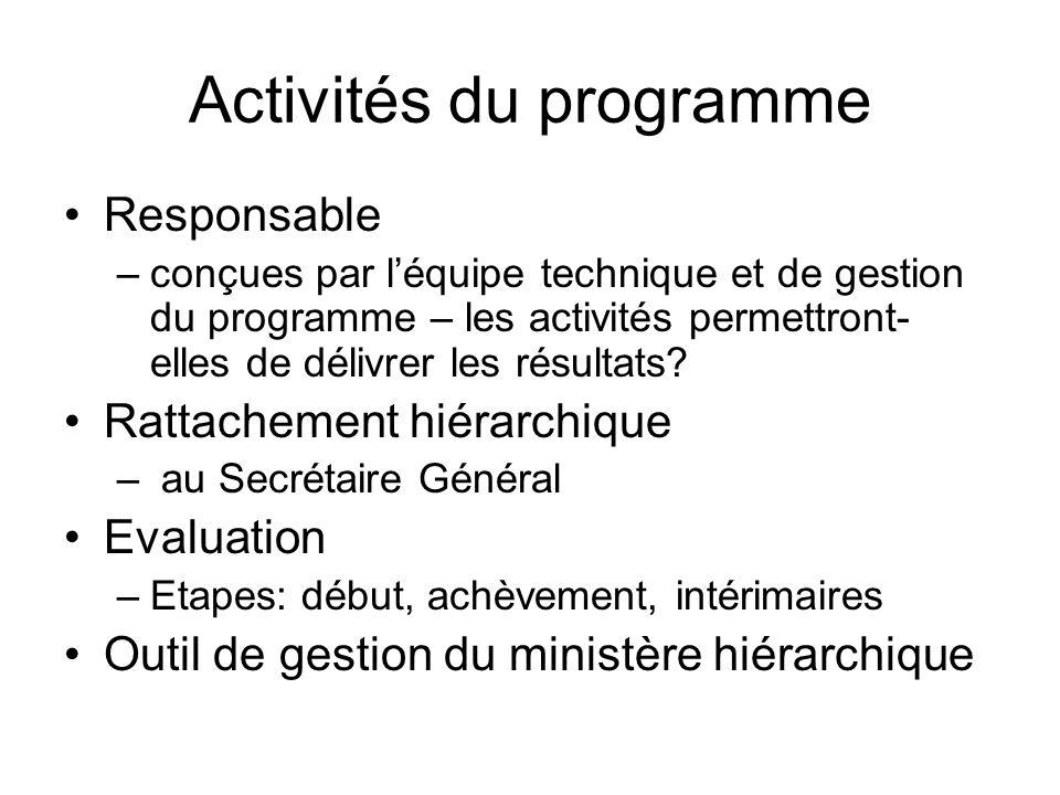 Activités du programme Responsable –conçues par léquipe technique et de gestion du programme – les activités permettront- elles de délivrer les résult