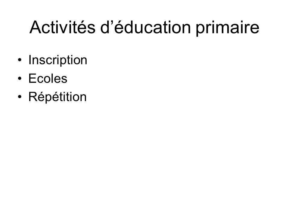 Activités déducation primaire Inscription Ecoles Répétition