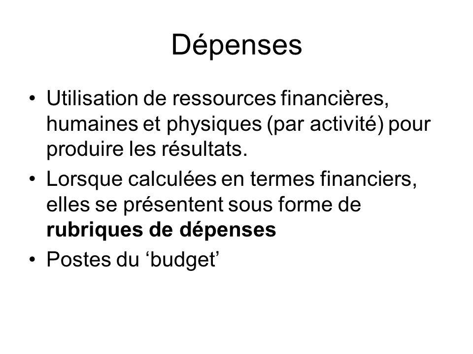 Dépenses Utilisation de ressources financières, humaines et physiques (par activité) pour produire les résultats. Lorsque calculées en termes financie