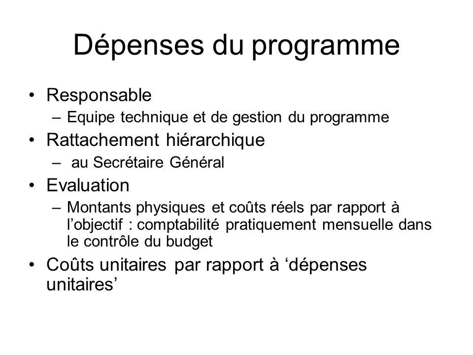 Dépenses du programme Responsable –Equipe technique et de gestion du programme Rattachement hiérarchique – au Secrétaire Général Evaluation –Montants