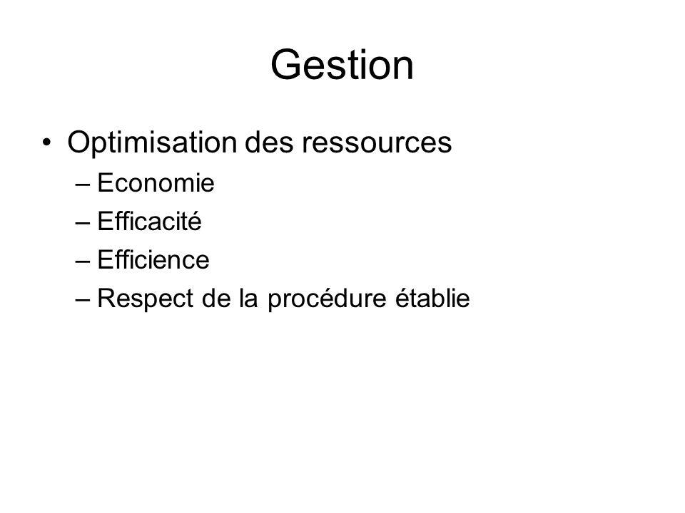 Gestion Optimisation des ressources –Economie –Efficacité –Efficience –Respect de la procédure établie