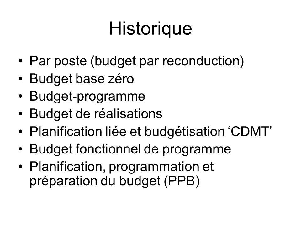 Historique Par poste (budget par reconduction) Budget base zéro Budget-programme Budget de réalisations Planification liée et budgétisation CDMT Budge