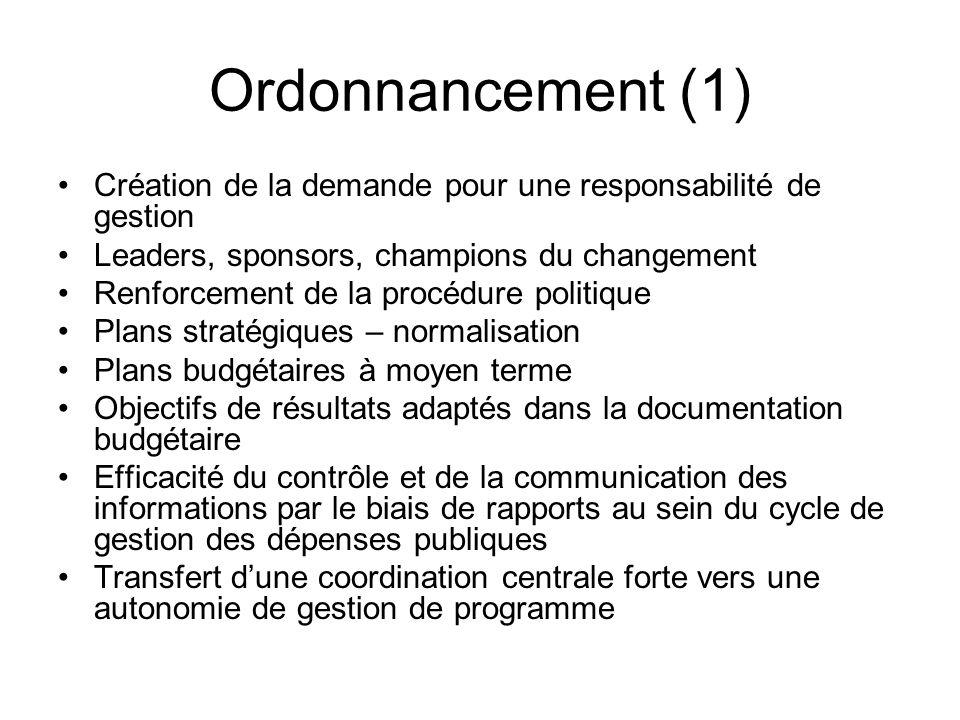 Ordonnancement (1) Création de la demande pour une responsabilité de gestion Leaders, sponsors, champions du changement Renforcement de la procédure p