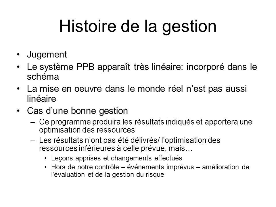 Histoire de la gestion Jugement Le système PPB apparaît très linéaire: incorporé dans le schéma La mise en oeuvre dans le monde réel nest pas aussi li