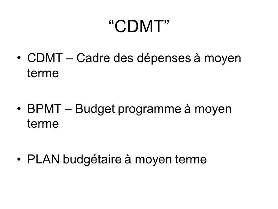 PPB Programmation Planification Préparation du budget Que sest-il passé à moyen terme et où la planification est-elle allée?
