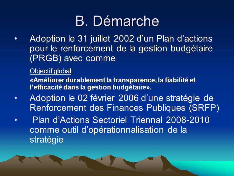 B. Démarche Adoption le 31 juillet 2002 dun Plan dactions pour le renforcement de la gestion budgétaire (PRGB) avec comme Objectif global: «Améliorer