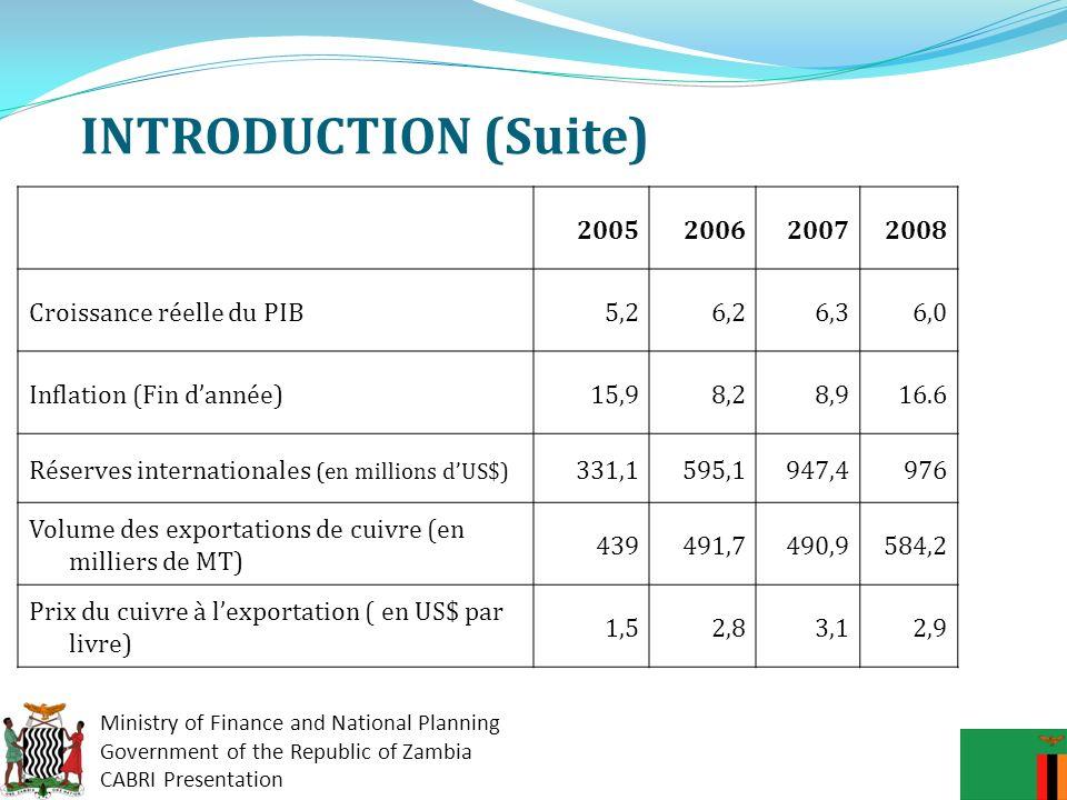Ministry of Finance and National Planning Government of the Republic of Zambia CABRI Presentation INTRODUCTION (Suite) 2005200620072008 Croissance réelle du PIB 5,26,26,36,0 Inflation (Fin dannée)15,98,28,916.6 Réserves internationales (en millions dUS$) 331,1595,1947,4976 Volume des exportations de cuivre (en milliers de MT) 439491,7490,9584,2 Prix du cuivre à lexportation ( en US$ par livre) 1,52,83,12,9