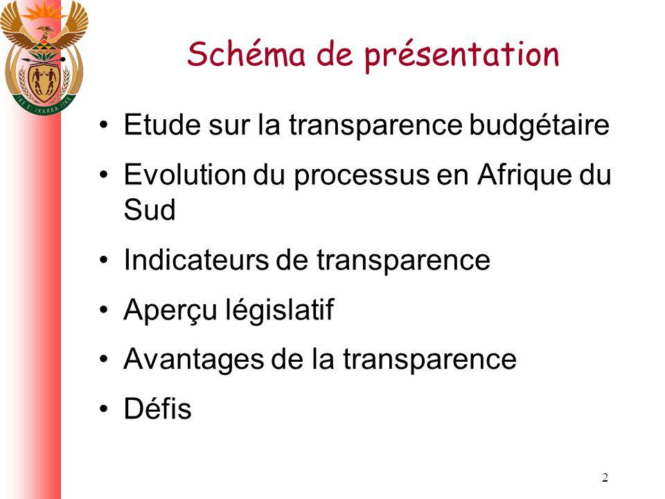 2 Schéma de présentation Etude sur la transparence budgétaire Evolution du processus en Afrique du Sud Indicateurs de transparence Aperçu législatif Avantages de la transparence Défis