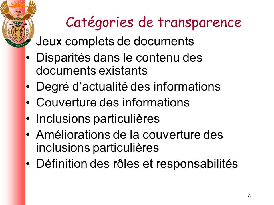 6 Catégories de transparence Jeux complets de documents Disparités dans le contenu des documents existants Degré dactualité des informations Couverture des informations Inclusions particulières Améliorations de la couverture des inclusions particulières Définition des rôles et responsabilités