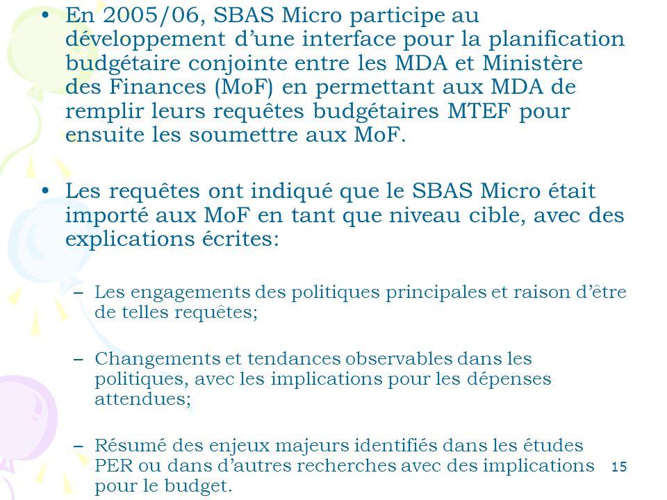 15 En 2005/06, SBAS Micro participe au développement dune interface pour la planification budgétaire conjointe entre les MDA et Ministère des Finances