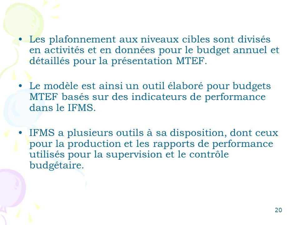 20 Les plafonnement aux niveaux cibles sont divisés en activités et en données pour le budget annuel et détaillés pour la présentation MTEF. Le modèle