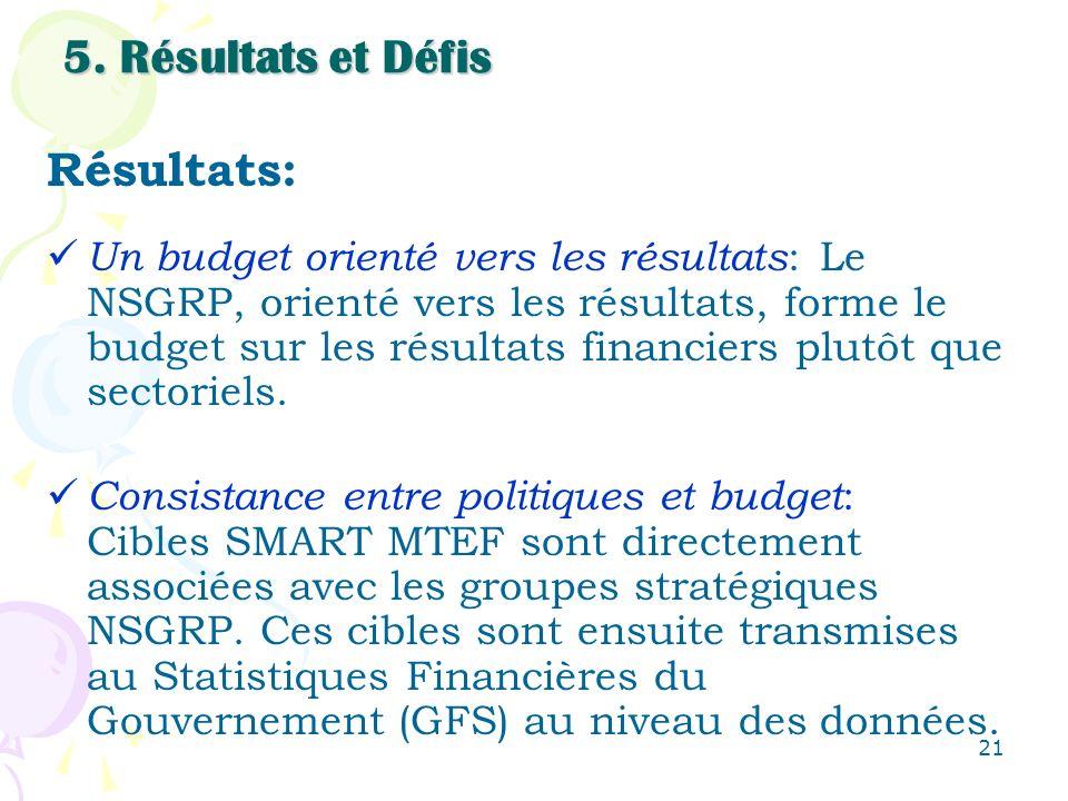 21 5. Résultats et Défis Résultats: Un budget orienté vers les résultats : Le NSGRP, orienté vers les résultats, forme le budget sur les résultats fin