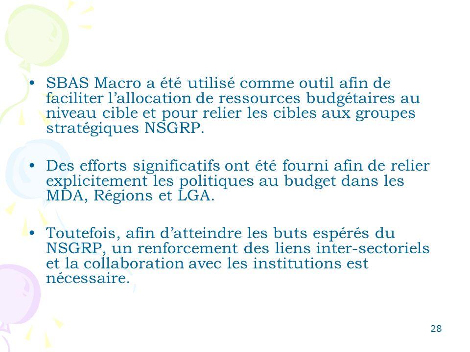 28 SBAS Macro a été utilisé comme outil afin de faciliter lallocation de ressources budgétaires au niveau cible et pour relier les cibles aux groupes stratégiques NSGRP.
