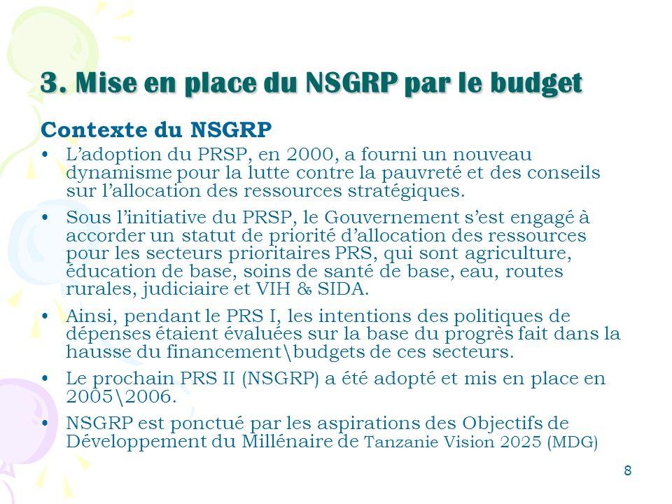 8 3. Mise en place du NSGRP par le budget Contexte du NSGRP Ladoption du PRSP, en 2000, a fourni un nouveau dynamisme pour la lutte contre la pauvreté
