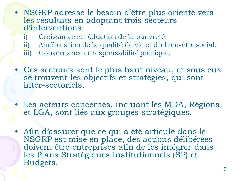 9 NSGRP adresse le besoin dêtre plus orienté vers les résultats en adoptant trois secteurs dinterventions: i)Croissance et réduction de la pauvreté; ii)Amélioration de la qualité de vie et du bien-être social; iii)Gouvernance et responsabilité politique.