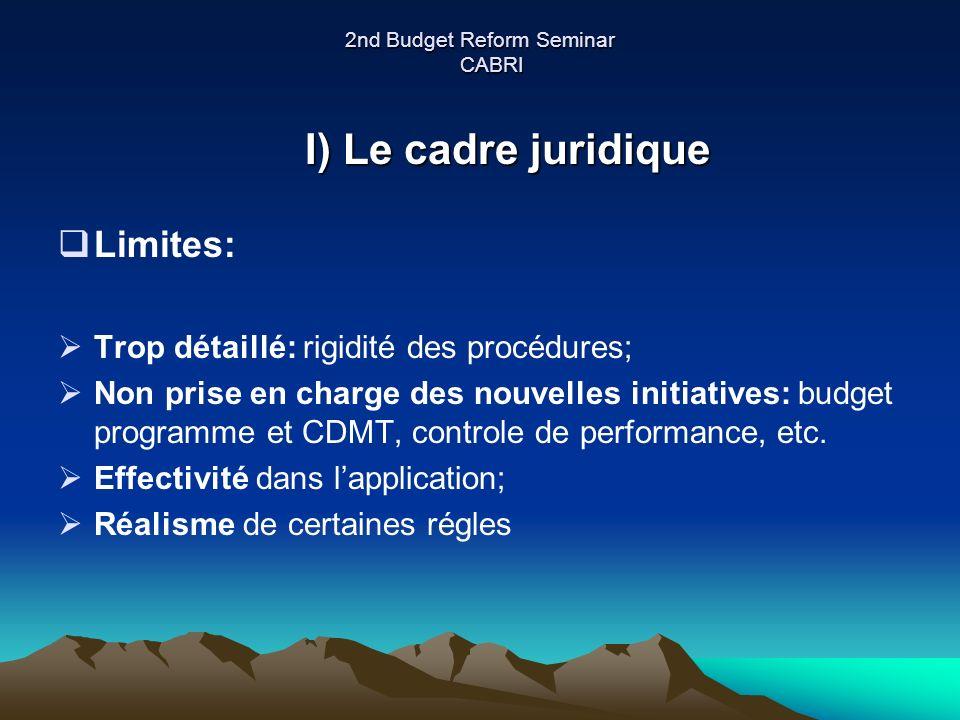 Limites: Trop détaillé: rigidité des procédures; Non prise en charge des nouvelles initiatives: budget programme et CDMT, controle de performance, etc.